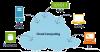 Cloud computing services burlinton